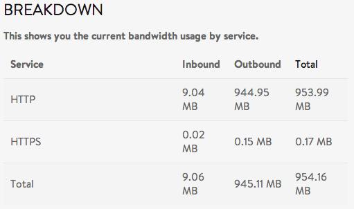 acGRIDmainmenu_stats_bandwidth_breakdown