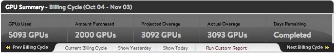 GPU Tool Top Section