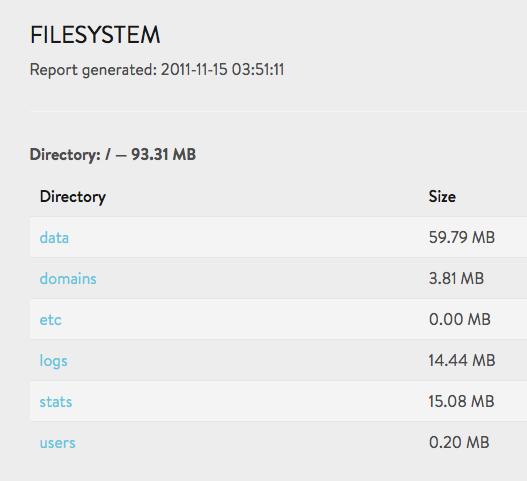 1673_filesystem